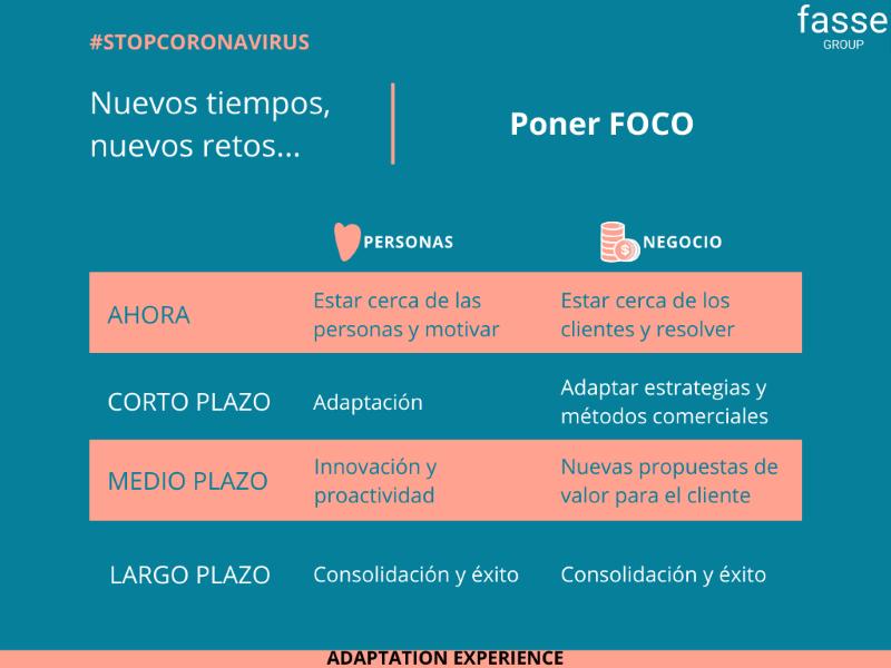 4 claves para poner FOCO en tiempos de «coronavirus»